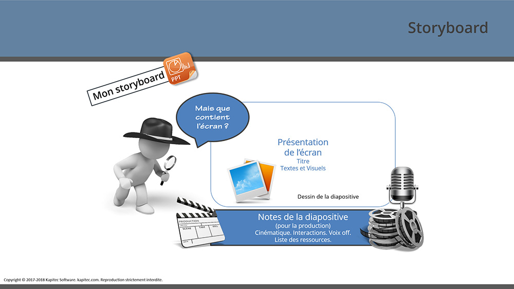 Storyboard PowerPoint